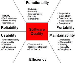softwarequality-en